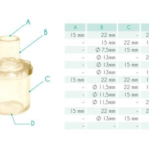 gasoterapia-conector-reto